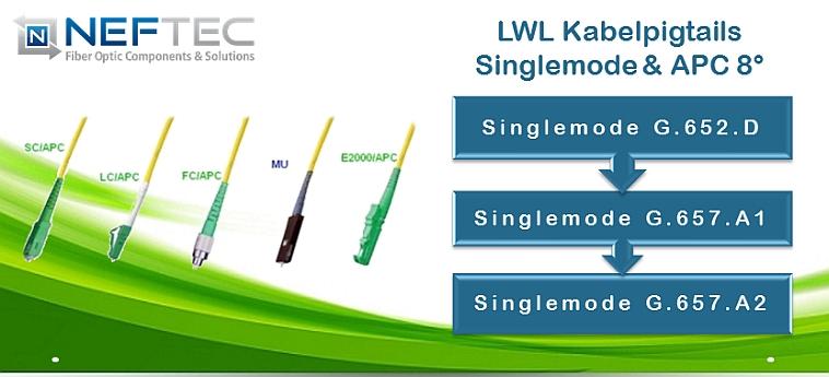 lwl-glasfaser-kabel-pigtails-kabelpigtails-singlemode-8grad-e2000-lc-apc-sc-apc-fttx-ftth-fttb-neftec
