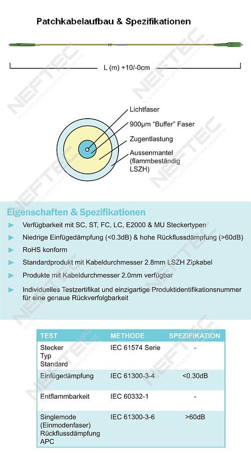 spezifikation_500x900_simplex_patchkabel_singlemode_neftec