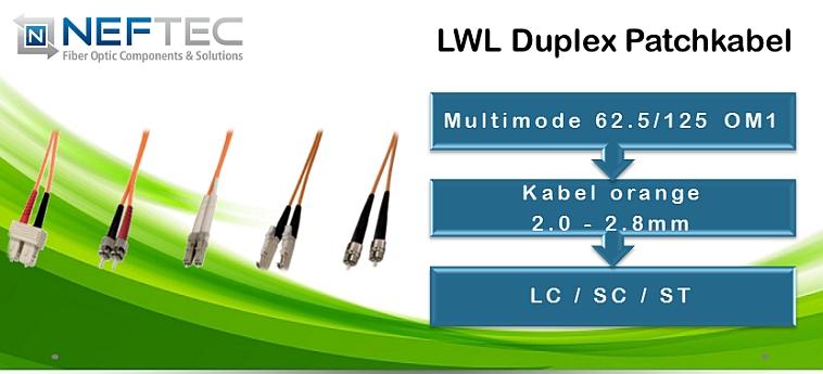 lwl-multimode-glasfaser-om1-duplex-kabel-patchkabel-lc-lc-lc-sc-sc-sc-st-st-om1-patchkabel-neftec