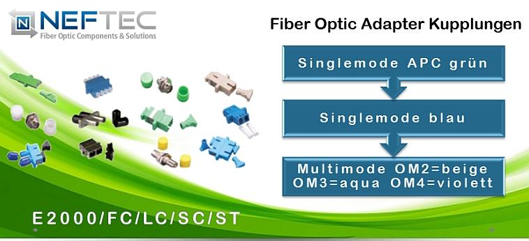 lwl-adapter-kupplungen-lcapc-scapc-singlemode-multimode-lc-sc-st-om4-om3-om2
